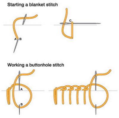 buttonhole-stitch