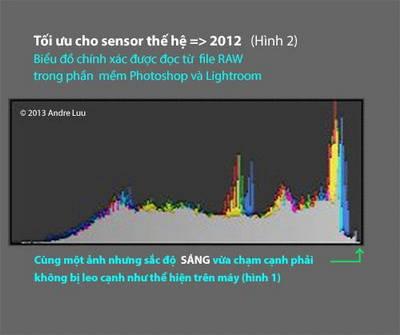 phoi-sang-voi-histogram_11