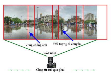 chup-anh-Panorama_04.10.14_2