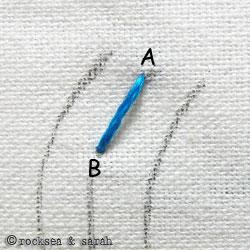 fern-stitch-khau-duong-xi-1