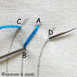 fern-stitch-khau-duong-xi-2