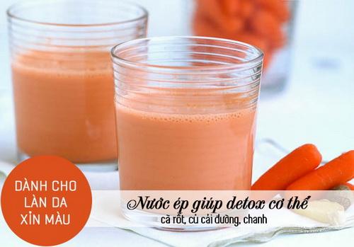 cam-nang-chon-nuoc-detox-cho-tung-van-de-cua-da-2