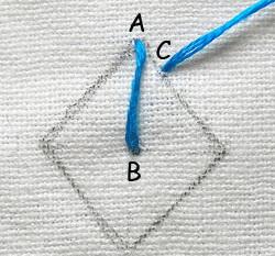 diamond-eyelet-stitch-khau-kim-cuong-1