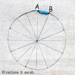 eyelet-wheel-stitch-lo-gan-banh-xe-stitch-1