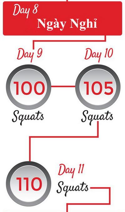 lich-trinh-30-ngay-thay-doi-voc-dang-voi-squats-4
