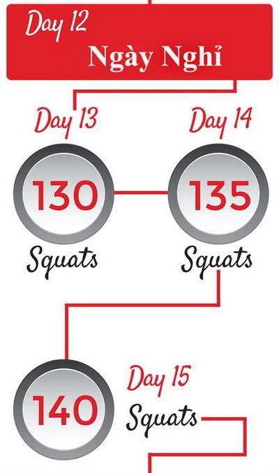 lich-trinh-30-ngay-thay-doi-voc-dang-voi-squats-5