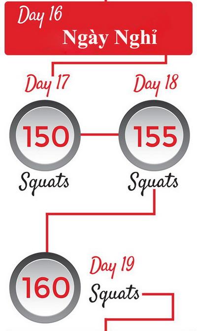 lich-trinh-30-ngay-thay-doi-voc-dang-voi-squats-6