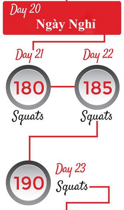 lich-trinh-30-ngay-thay-doi-voc-dang-voi-squats-7