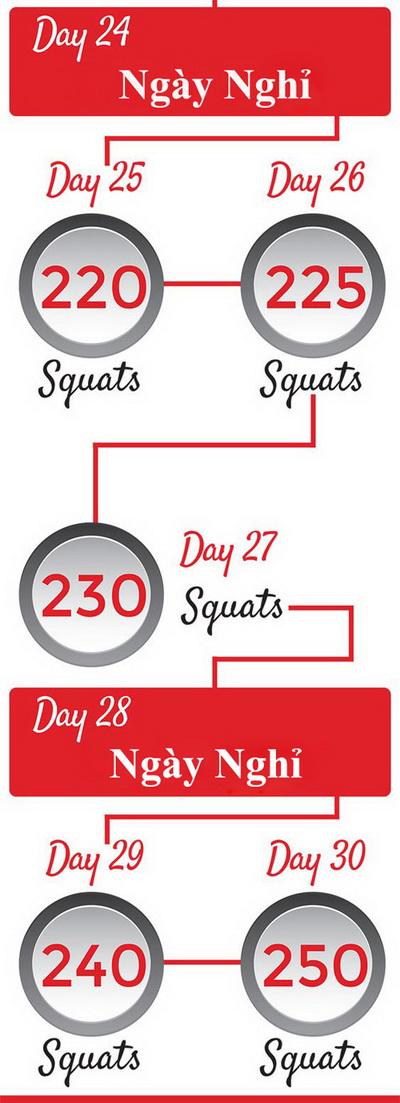 lich-trinh-30-ngay-thay-doi-voc-dang-voi-squats-8